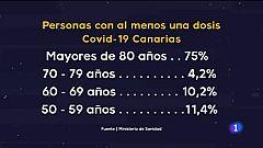 Telecanarias - 03/04/2021