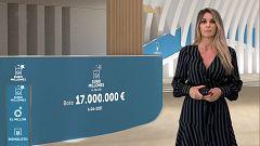 Sorteo de la Bonoloto y Euromillones del 06/04/2021