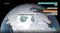 Cafè d'Idees - El gel àrtic perd extensió