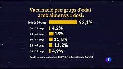 L'Informatiu Comunitat Valenciana 2 - 08/04/21