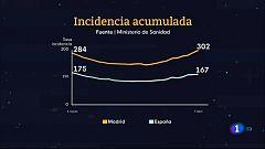 Informativo de Madrid 2 ¿ 08/04/2021