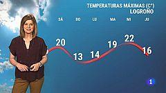 El tiempo en La Rioja - 09/04/21