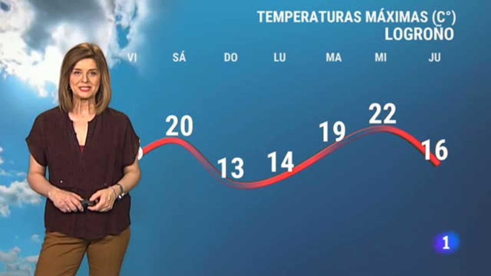 El tiempo en La Rioja - 09/04/21-Ver ahora