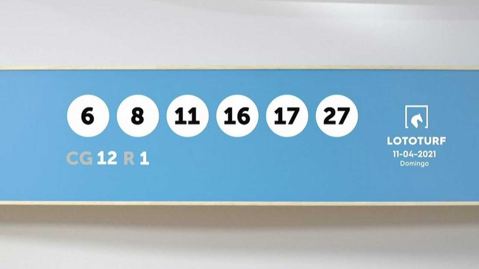 Sorteo de la Lotería Lototurf del 11/04/2021 - Ver ahora