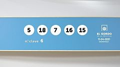 Sorteo de la Lotería Gordo de la Primitiva del 11/04/2021