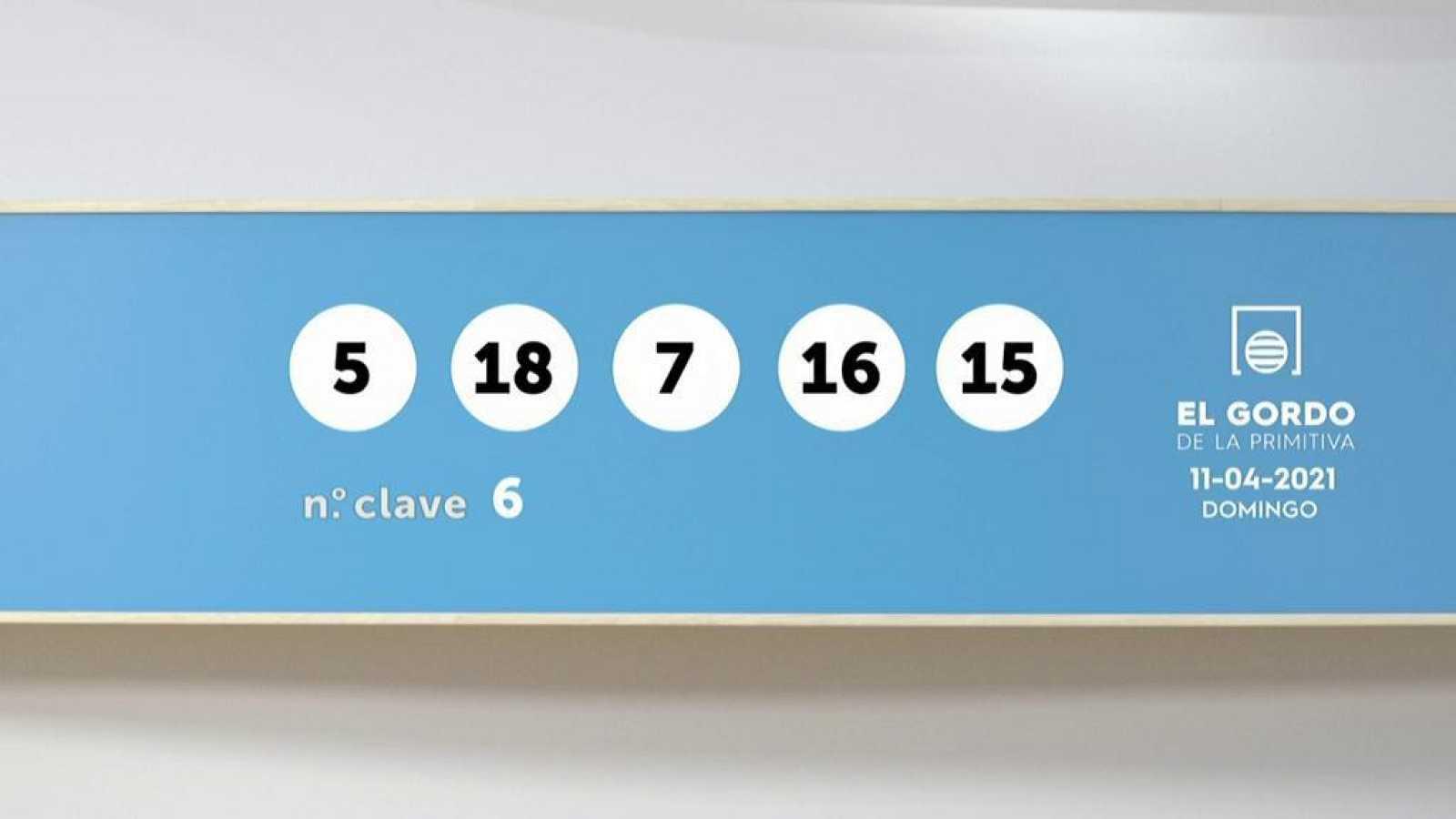 Sorteo de la Lotería Gordo de la Primitiva del 11/04/2021 - Ver ahora