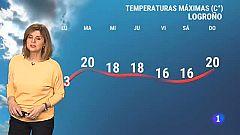 El tiempo en La Rioja - 12/04/21