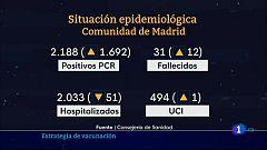 Informativo de Madrid 1 ¿ 14/04/2021