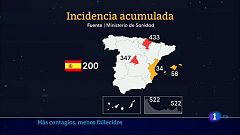 Informativo de Madrid -15/04/21