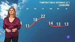 El tiempo en La Rioja - 16/04/21