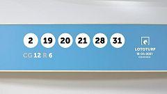 Sorteo de la Lotería Lototurf del 18/04/2021