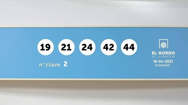 Sorteo de la Lotería Gordo de la Primitiva del 18/04/2021 - Ver ahora