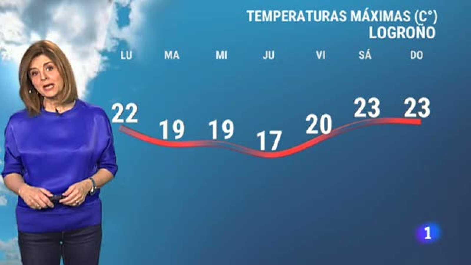El tiempo en La Rioja - 19/04/21-Ver ahora