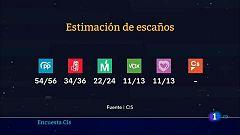 Informativo de Madrid 1 - 22/04/2021