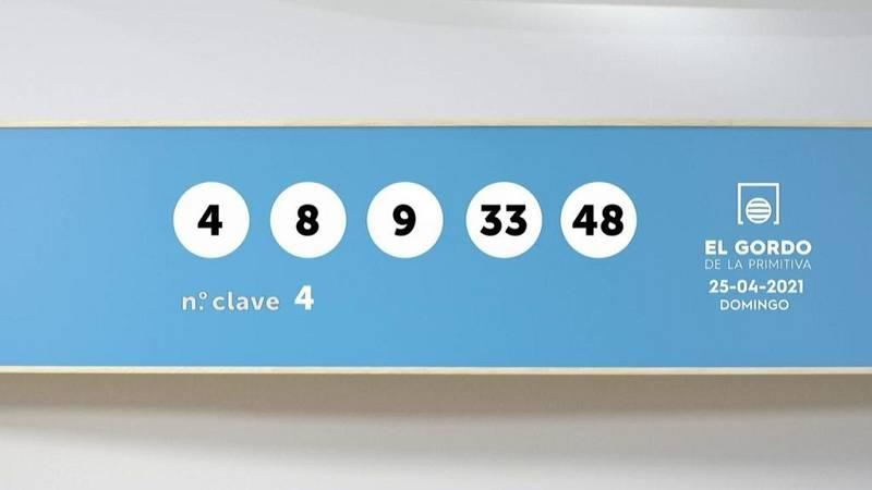 Sorteo de la Lotería Gordo de la Primitiva del 25/04/2021 - Ver ahora