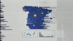 Castilla-La Mancha en 2' - 26/04/2021