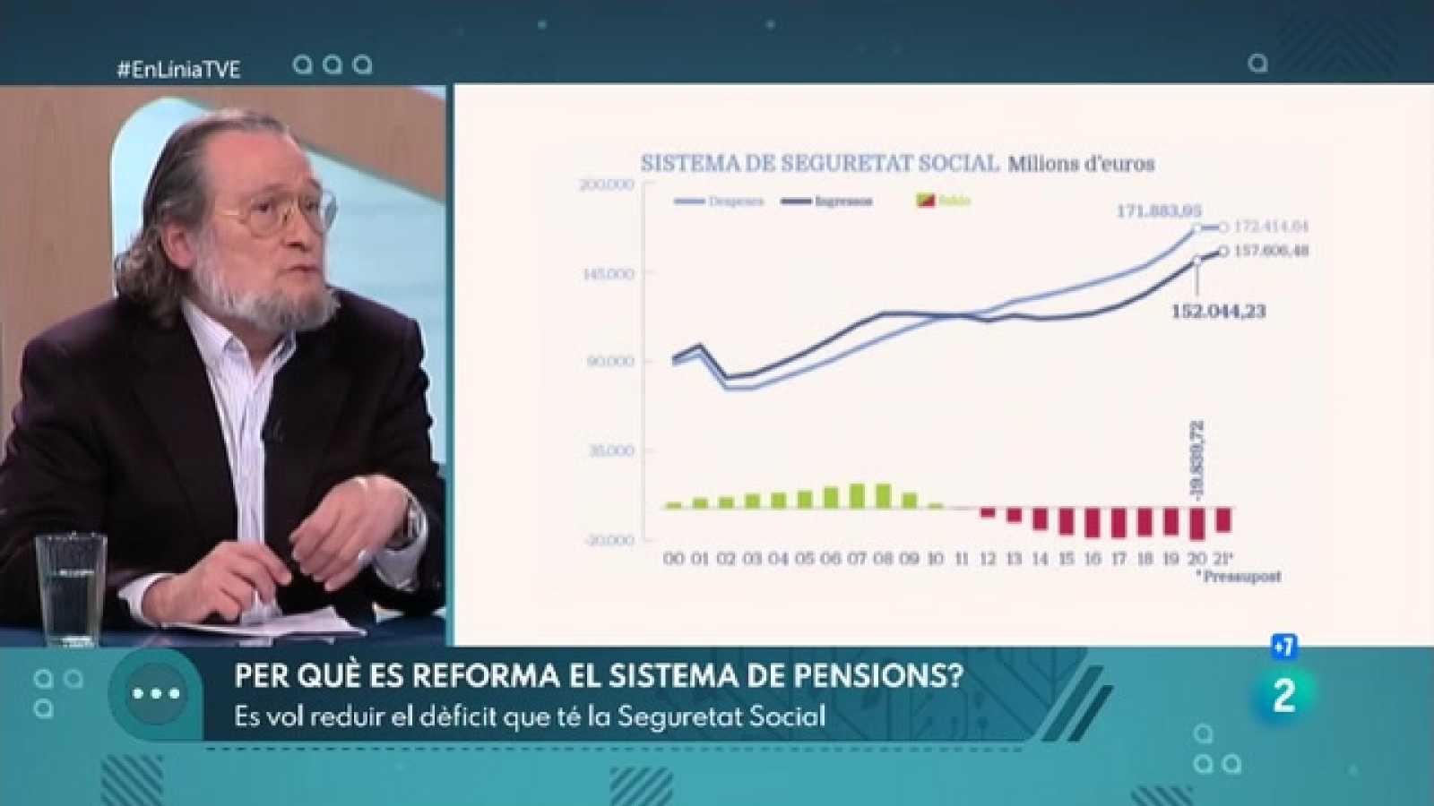 A En Línia parlem de la reforma del sistema de pensions