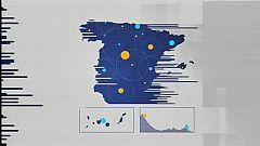 Noticias de Castilla-La Mancha - 28/04/21
