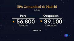 Informativo de Madrid 1 ¿ 29/04/2021