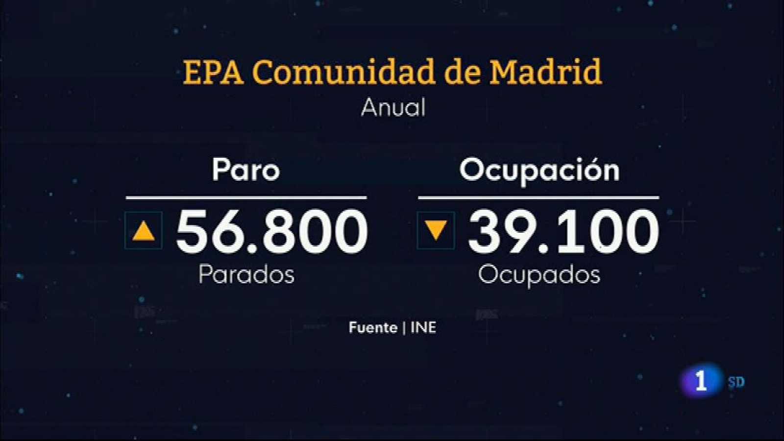 Informativo de Madrid - 29/04/2021- Ver ahora