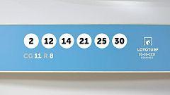 Sorteo de la Lotería Lototurf del 02/05/2021