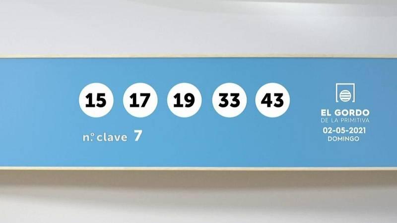 Sorteo de la Lotería Gordo de la Primitiva del 02/05/2021 - Ver ahora