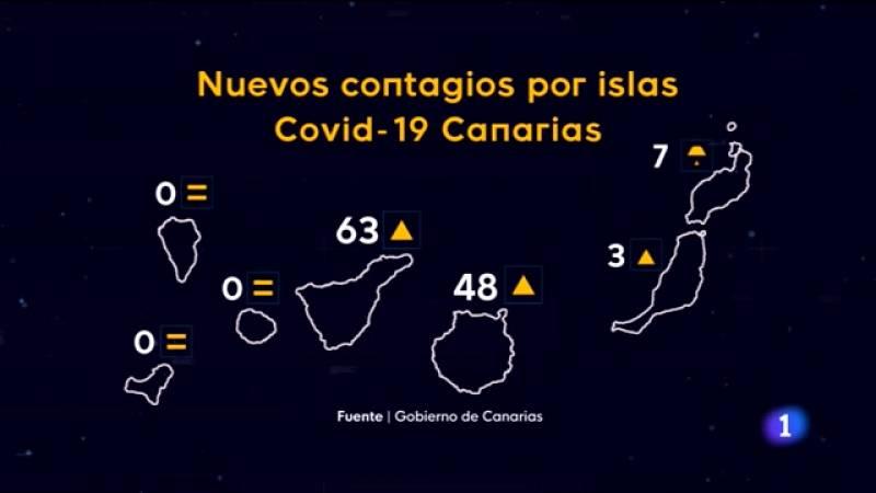 Canarias en 2' - 04/05/2021