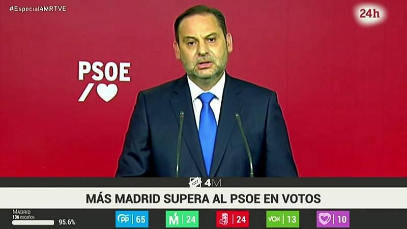 """Ábalos recuerda que las elecciones no eran nacionales: """"Este resultado no representa al conjunto de España"""""""
