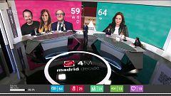 Especial informativo - 4M Madrid decide (Análisis)