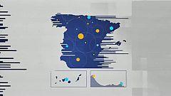Noticias de Castilla-La Mancha - 05/05/21