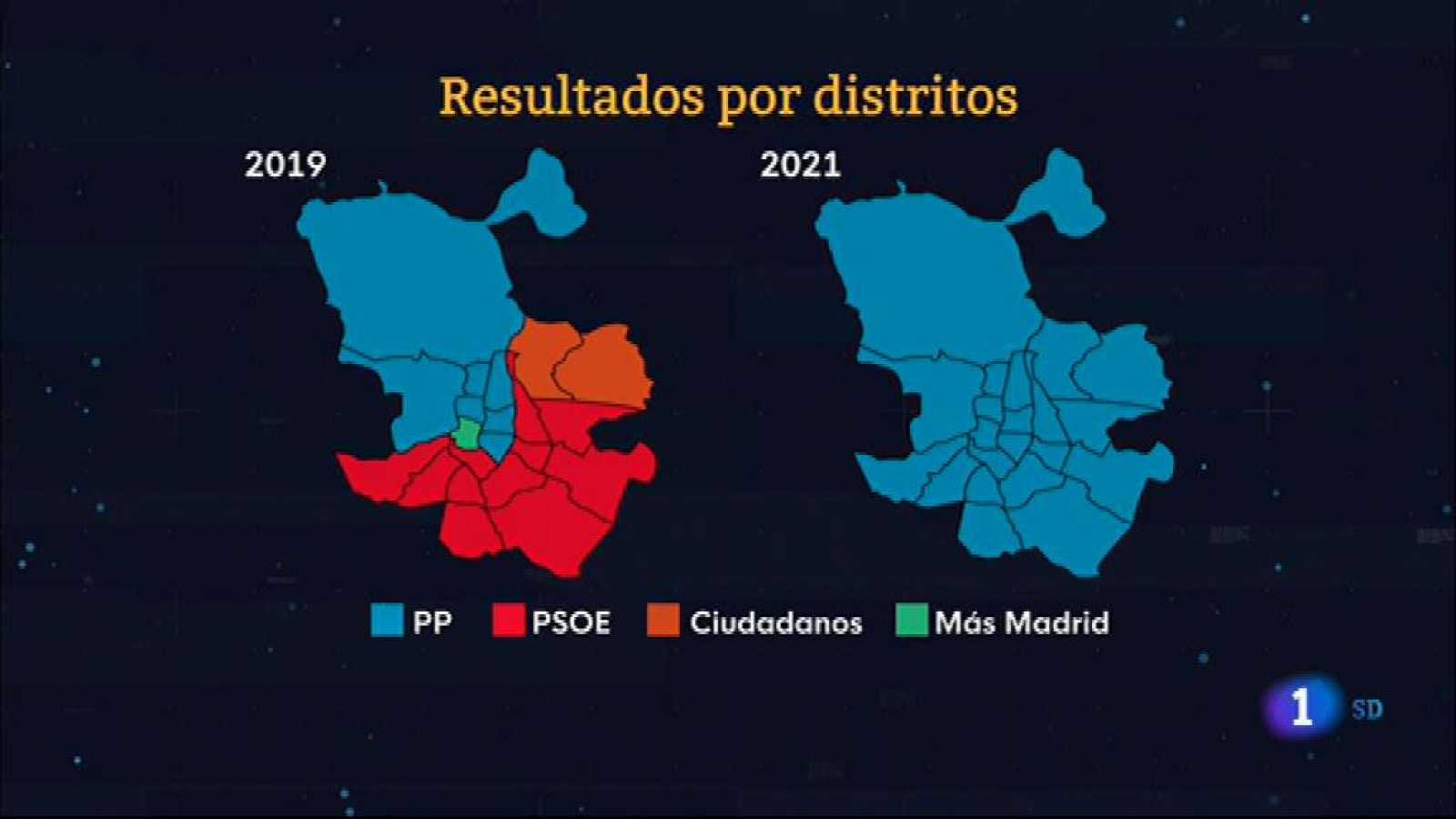 Informativo de Madrid 2 ¿ 5/05/2021- Ver ahora