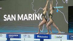 Natación artística - Campeonato de Europa. Final técnica dúos