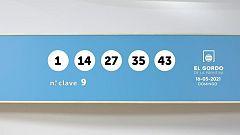 Sorteo de la Lotería Gordo de la Primitiva del 16/05/2021