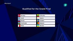 Eurovisión 2021 - Estos son los diez países de la primera semifinal que pasan a la final