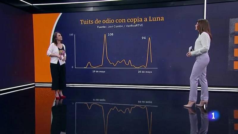 Analizamos los tuits de odio hacia Luna con VerificaRTVE