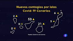 Canarias en 2' - 07/06/2021