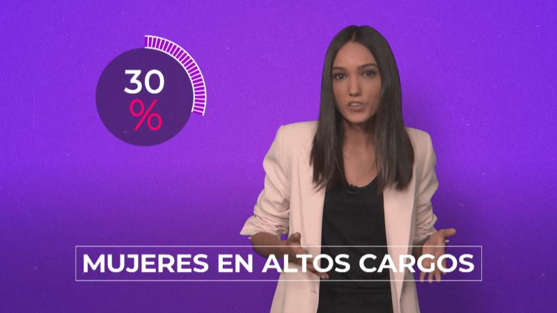 EL DATO: Mujeres en puestos directivos
