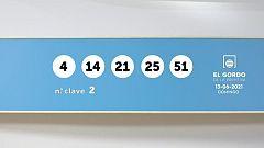 Sorteo de la Lotería Gordo de la Primitiva del 13/06/2021