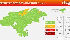 Los municipios con mayor población son los que están en el nivel 2 de riesgo