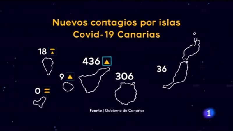 Canarias en 2' - 22/07/2021