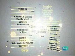 La lista - 13/04/10